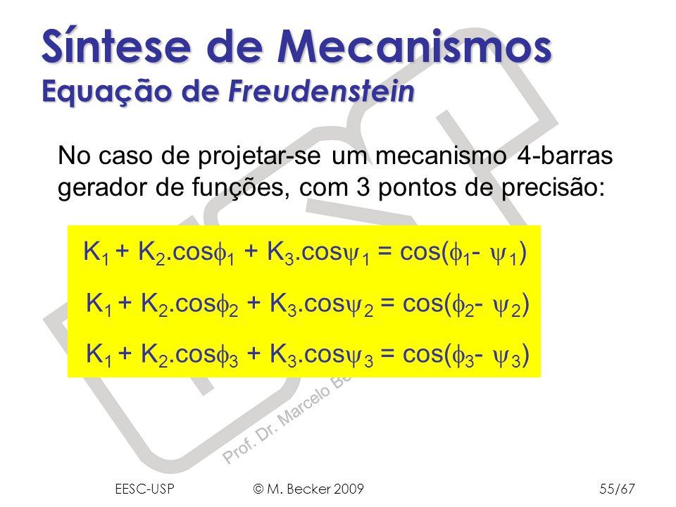 Prof. Dr. Marcelo Becker - SEM – EESC – USP Síntese de Mecanismos Equação de Freudenstein K 1 + K 2.cos 1 + K 3.cos 1 = cos( 1 - 1 ) No caso de projet