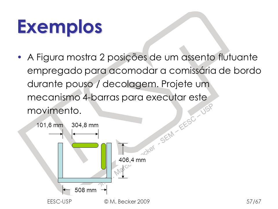 Prof. Dr. Marcelo Becker - SEM – EESC – USP Exemplos A Figura mostra 2 posições de um assento flutuante empregado para acomodar a comissária de bordo