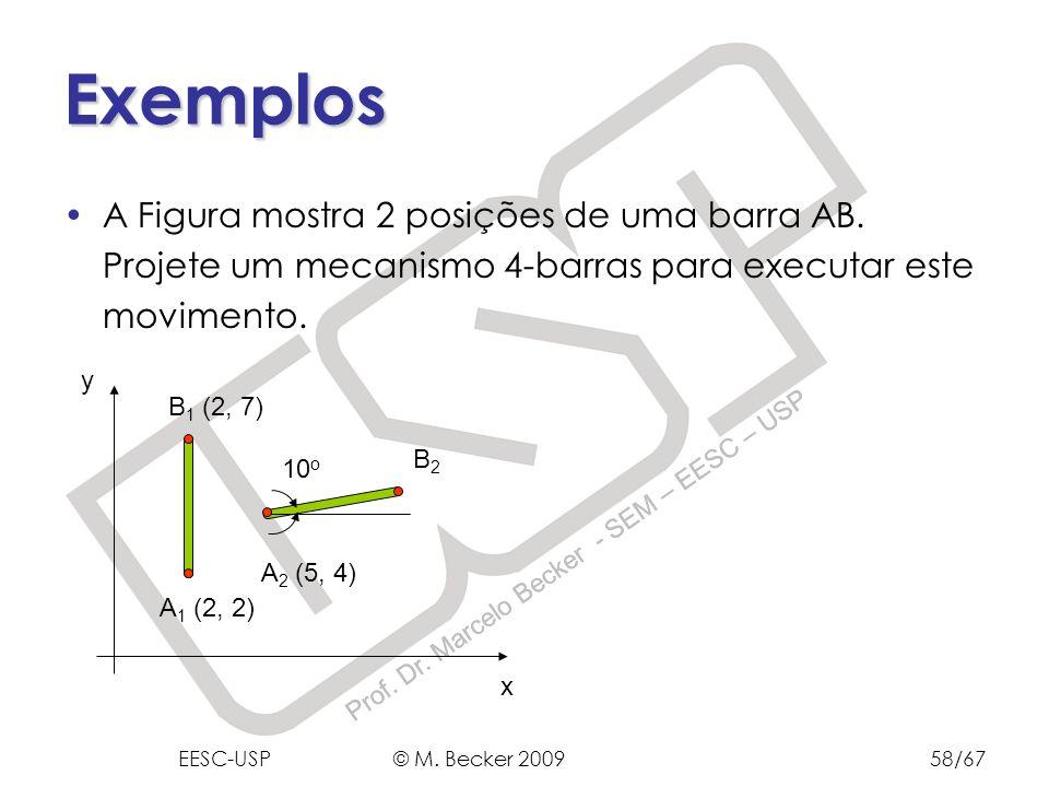 Prof. Dr. Marcelo Becker - SEM – EESC – USP Exemplos A Figura mostra 2 posições de uma barra AB. Projete um mecanismo 4-barras para executar este movi