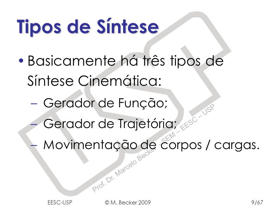 Prof. Dr. Marcelo Becker - SEM – EESC – USP Tipos de Síntese Basicamente há três tipos de Síntese Cinemática: – Gerador de Função; – Gerador de Trajet