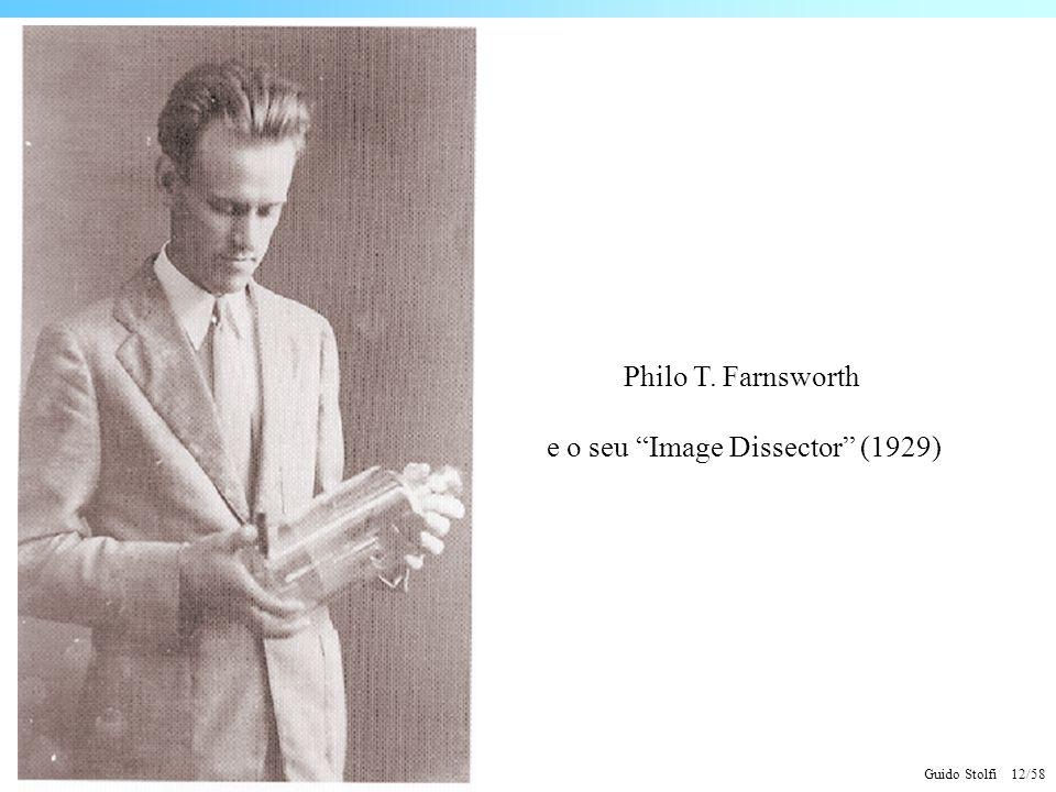 Guido Stolfi 12/58 Philo T. Farnsworth e o seu Image Dissector (1929)