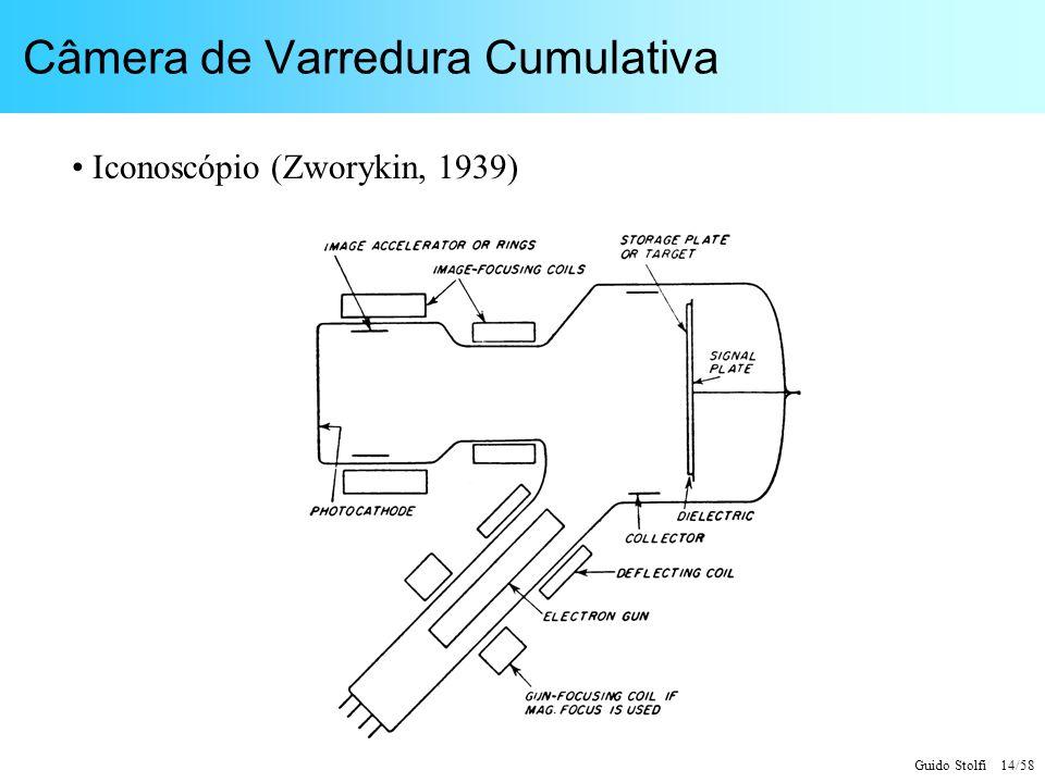 Guido Stolfi 14/58 Câmera de Varredura Cumulativa Iconoscópio (Zworykin, 1939)