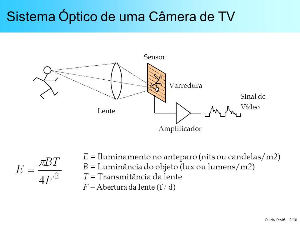 Guido Stolfi 3/58 Características de Sensibilidade Eficiência Quântica : Porcentagem de fótons incidentes que provocam sinal elétrico no sensor Índice de Exposição (Fotografia): B = Luminância para produzir nível branco Tx = Tempo de Exposição (normalmente 1/30 ) F = Abertura da Lente