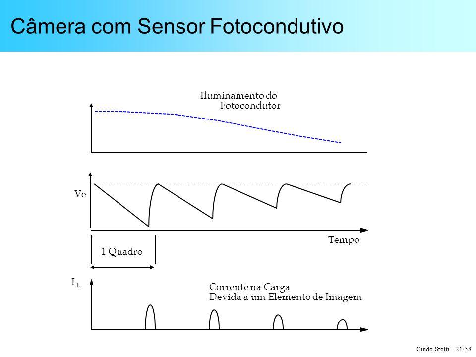 Guido Stolfi 21/58 Câmera com Sensor Fotocondutivo Iluminamento do Fotocondutor Ve 1 Quadro Corrente na Carga Devida a um Elemento de Imagem I L Tempo