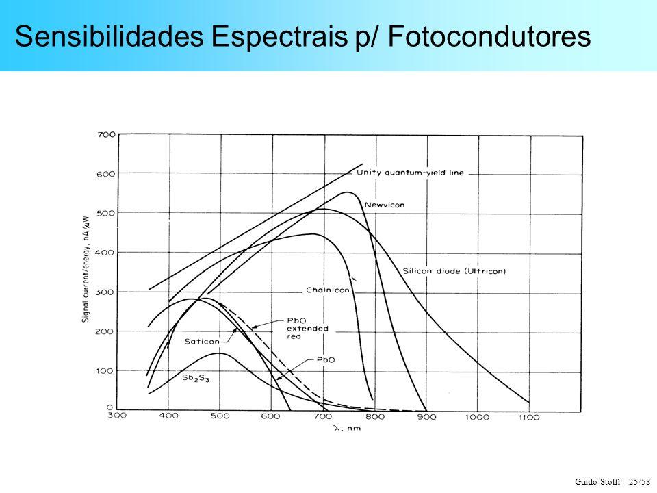 Guido Stolfi 25/58 Sensibilidades Espectrais p/ Fotocondutores