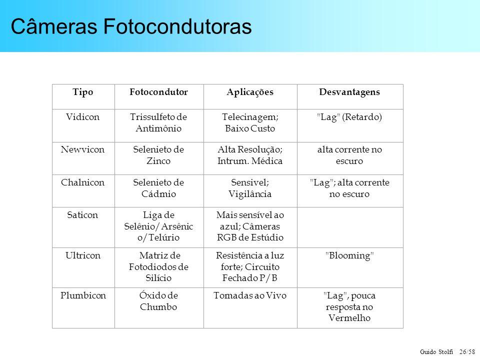 Guido Stolfi 26/58 Câmeras Fotocondutoras TipoFotocondutorAplicaçõesDesvantagens VidiconTrissulfeto de Antimônio Telecinagem; Baixo Custo