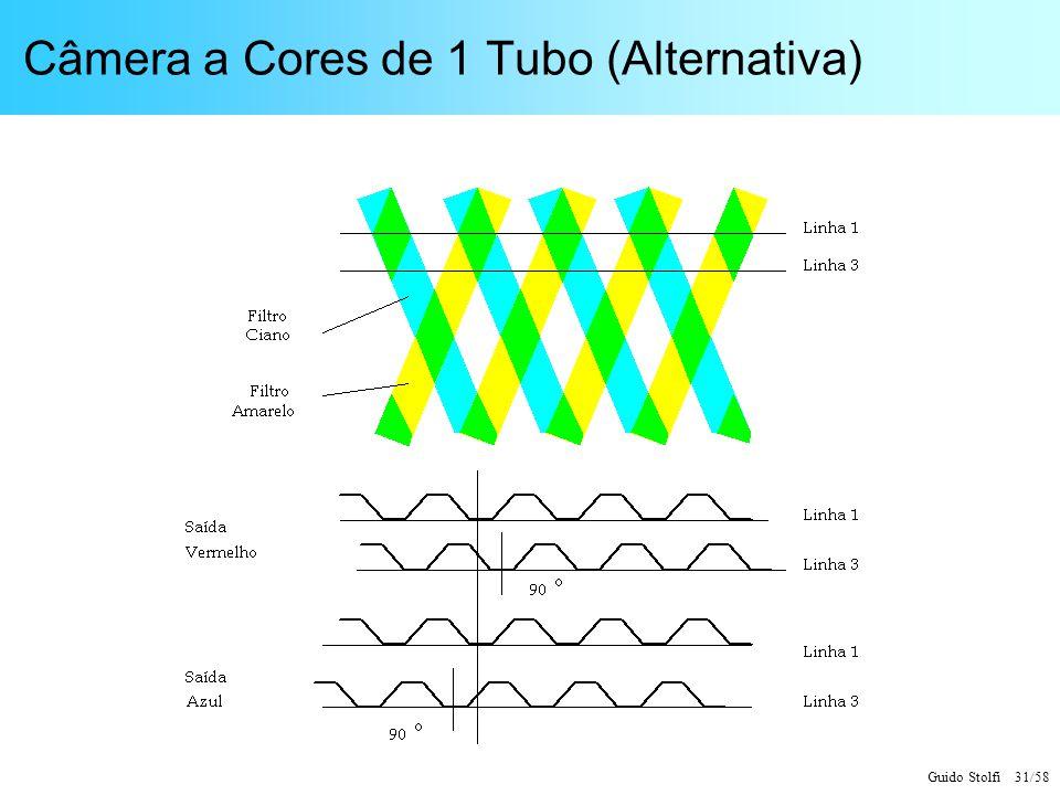 Guido Stolfi 31/58 Câmera a Cores de 1 Tubo (Alternativa)