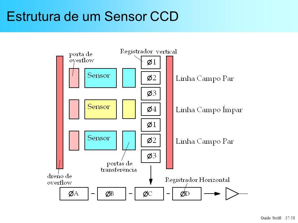 Guido Stolfi 37/58 Estrutura de um Sensor CCD