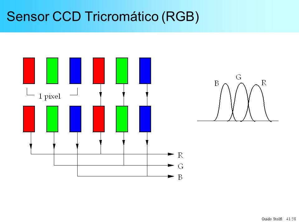 Guido Stolfi 41/58 Sensor CCD Tricromático (RGB)