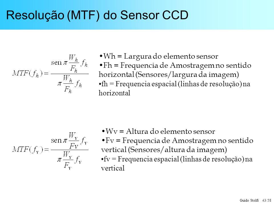 Guido Stolfi 43/58 Resolução (MTF) do Sensor CCD Wh = Largura do elemento sensor Fh = Frequencia de Amostragem no sentido horizontal (Sensores/largura