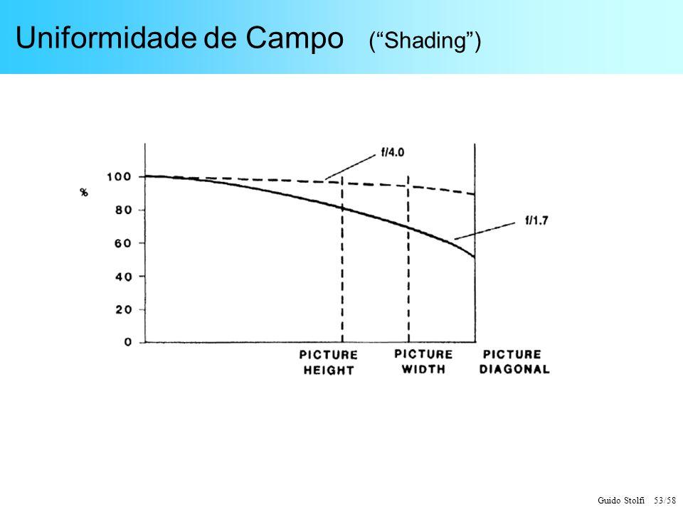 Guido Stolfi 53/58 Uniformidade de Campo (Shading)