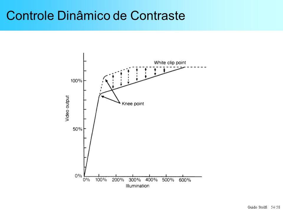 Guido Stolfi 54/58 Controle Dinâmico de Contraste