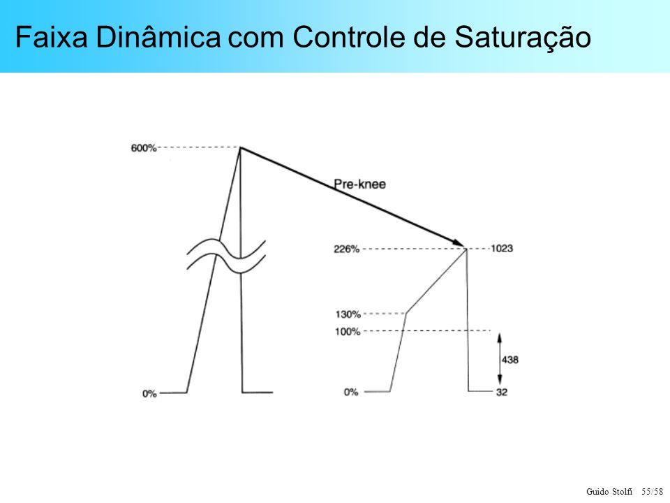 Guido Stolfi 55/58 Faixa Dinâmica com Controle de Saturação