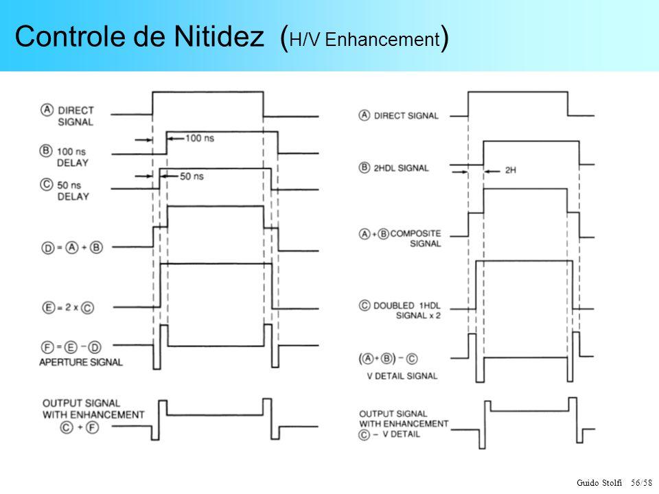 Guido Stolfi 56/58 Controle de Nitidez ( H/V Enhancement )
