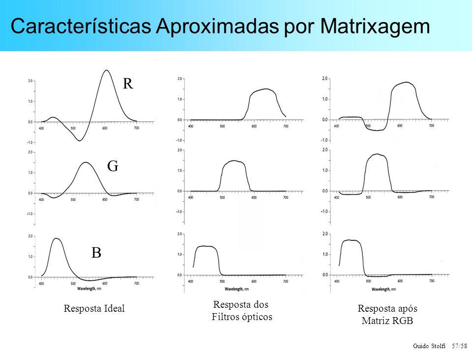 Guido Stolfi 57/58 Características Aproximadas por Matrixagem Resposta Ideal Resposta dos Filtros ópticos Resposta após Matriz RGB R G B