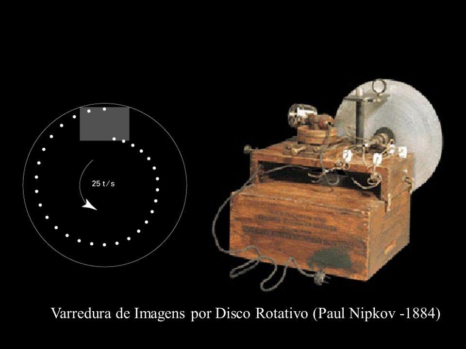 Guido Stolfi 8/58 Varredura de Imagens por Disco Rotativo (Paul Nipkov -1884)