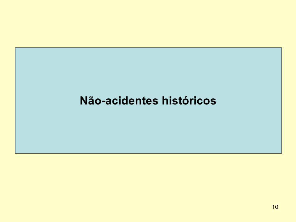 10 Não-acidentes históricos