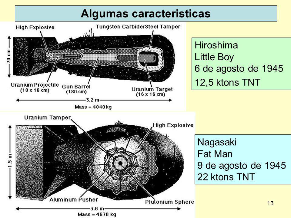 13 Algumas caracteristicas Hiroshima Little Boy 6 de agosto de 1945 12,5 ktons TNT Nagasaki Fat Man 9 de agosto de 1945 22 ktons TNT