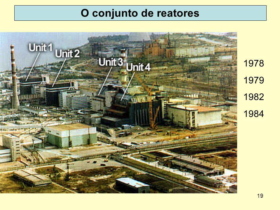 19 O conjunto de reatores 1978 1979 1982 1984