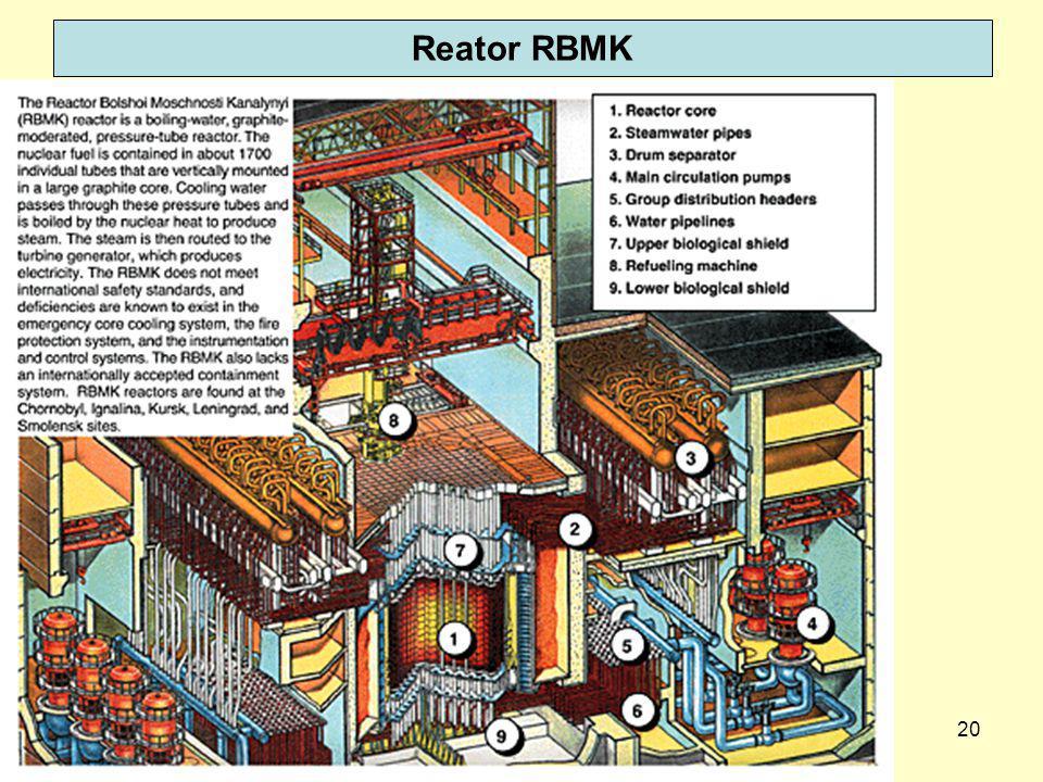 20 Reator RBMK