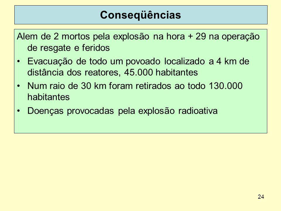 24 Conseqüências Alem de 2 mortos pela explosão na hora + 29 na operação de resgate e feridos Evacuação de todo um povoado localizado a 4 km de distância dos reatores, 45.000 habitantes Num raio de 30 km foram retirados ao todo 130.000 habitantes Doenças provocadas pela explosão radioativa