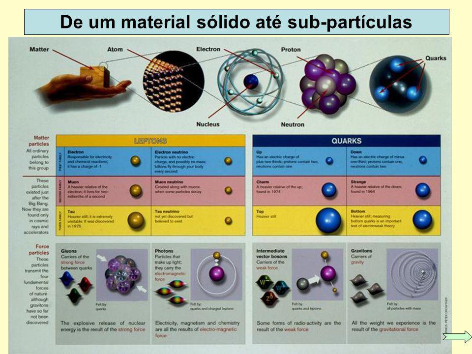4 De um material sólido até sub-partículas