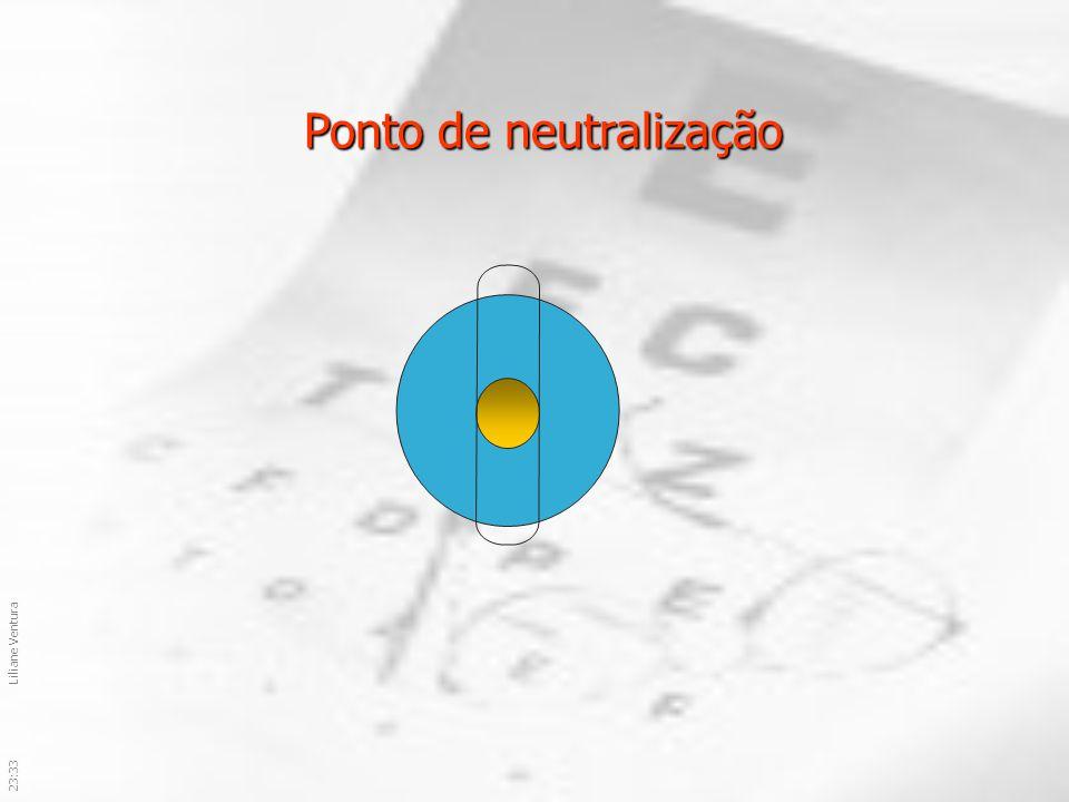 23:36Liliane Ventura Ponto de neutralização