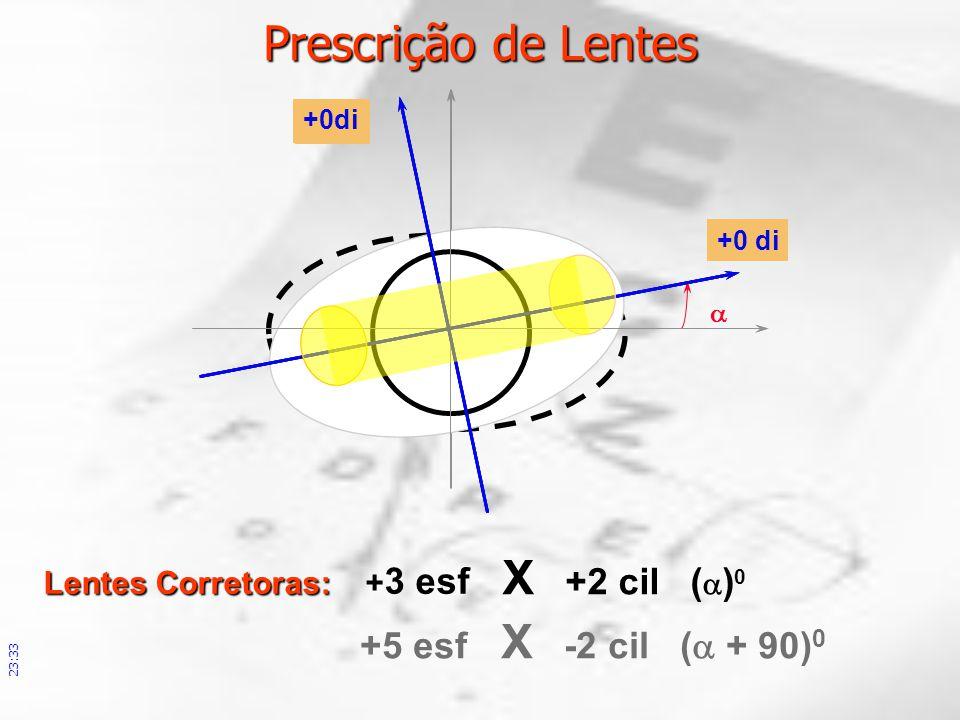 +3 di +5di Prescrição de Lentes Lentes Corretoras: Corretoras: + 3 esf +0 di +2di +0 di +5 esf X -2 cil ( + 90) 0 X +2 cil ( ) 0 23:36