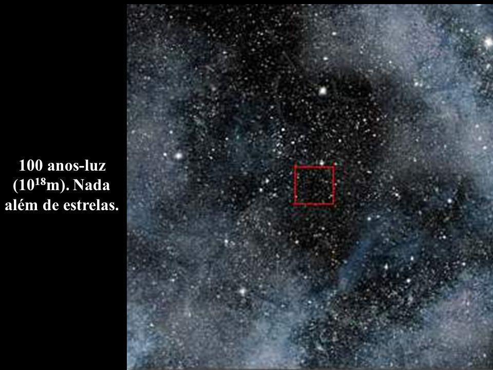 100 fermis (10 -13 m). O núcleo ainda pequeno.