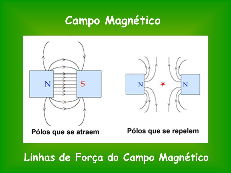 Campo Magnético Linhas de Força do Campo Magnético