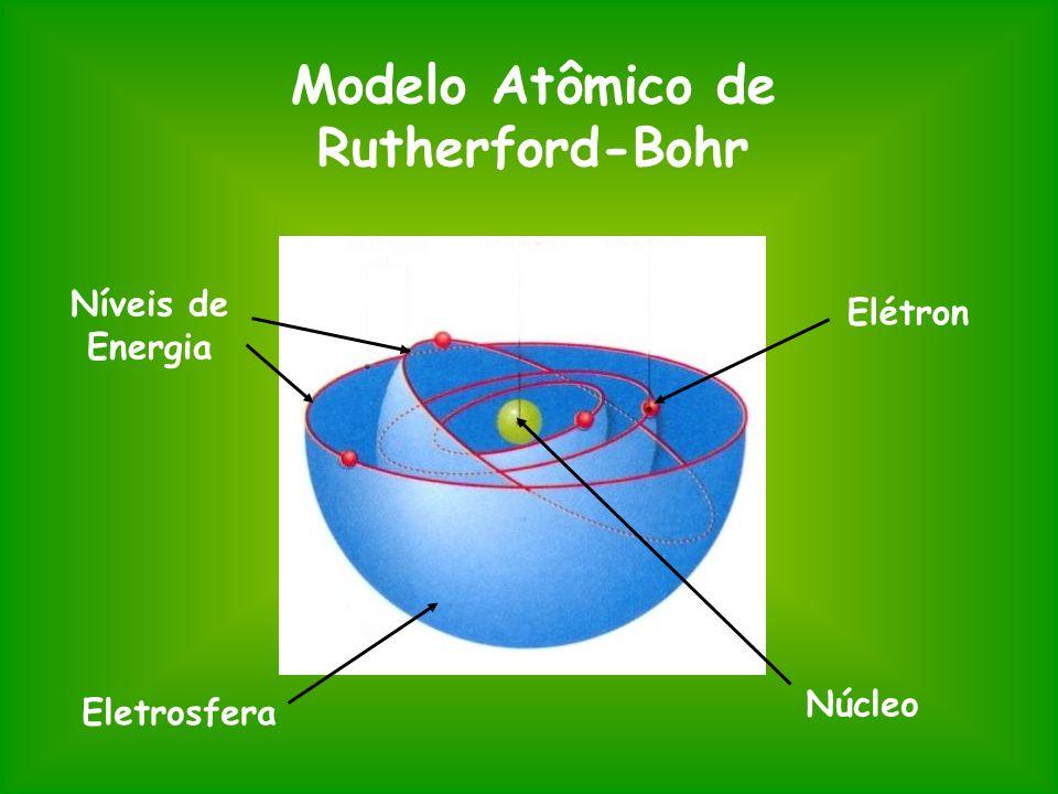 Níveis de Energia Núcleo Eletrosfera Elétron Modelo Atômico de Rutherford-Bohr