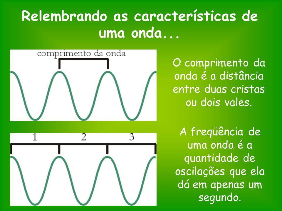 Relembrando as características de uma onda... A freqüência de uma onda é a quantidade de oscilações que ela dá em apenas um segundo. O comprimento da