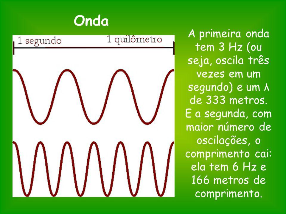 Onda A primeira onda tem 3 Hz (ou seja, oscila três vezes em um segundo) e um λ de 333 metros.