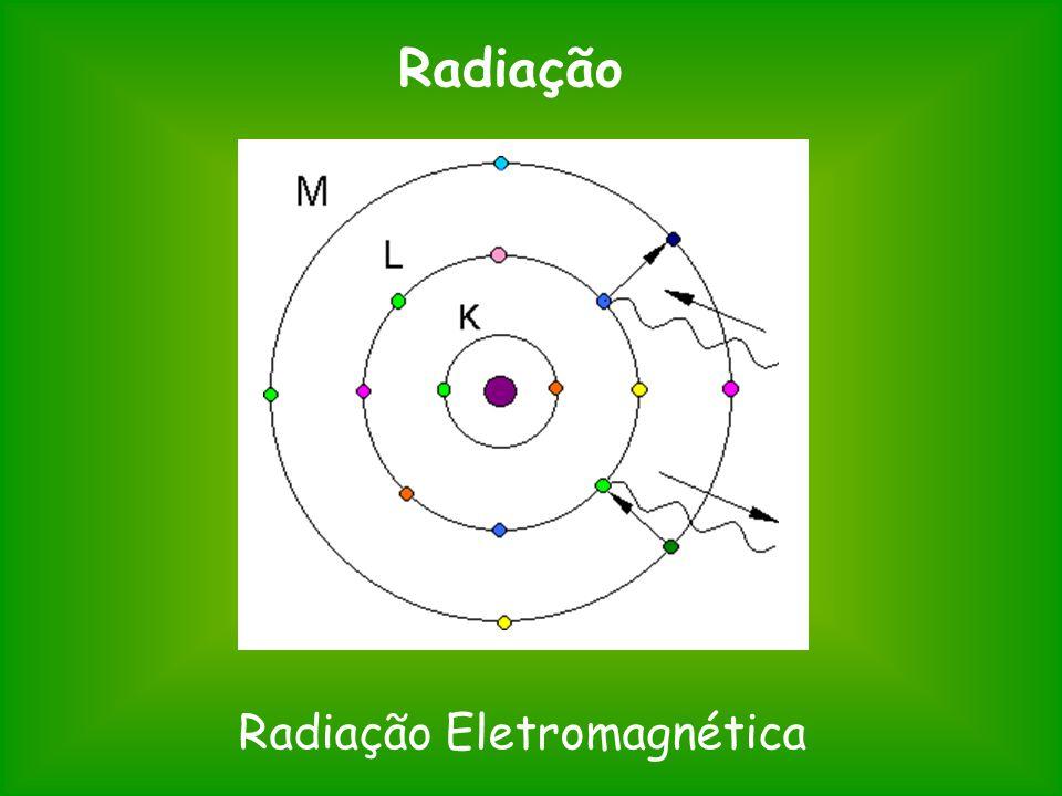 Radiação Radiação Eletromagnética