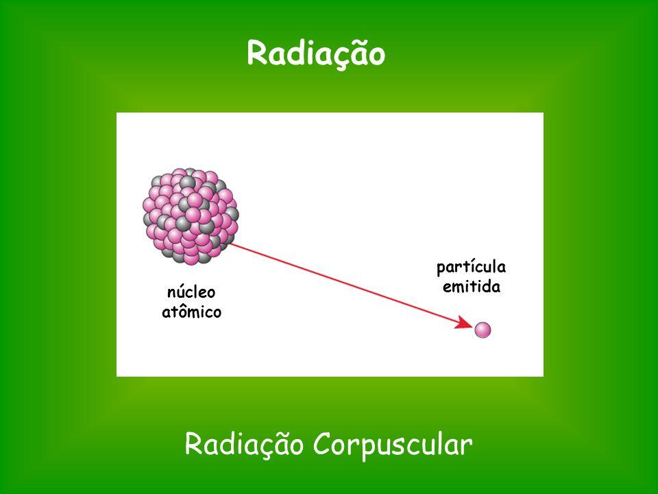 Radiação Radiação Corpuscular núcleo atômico partícula emitida