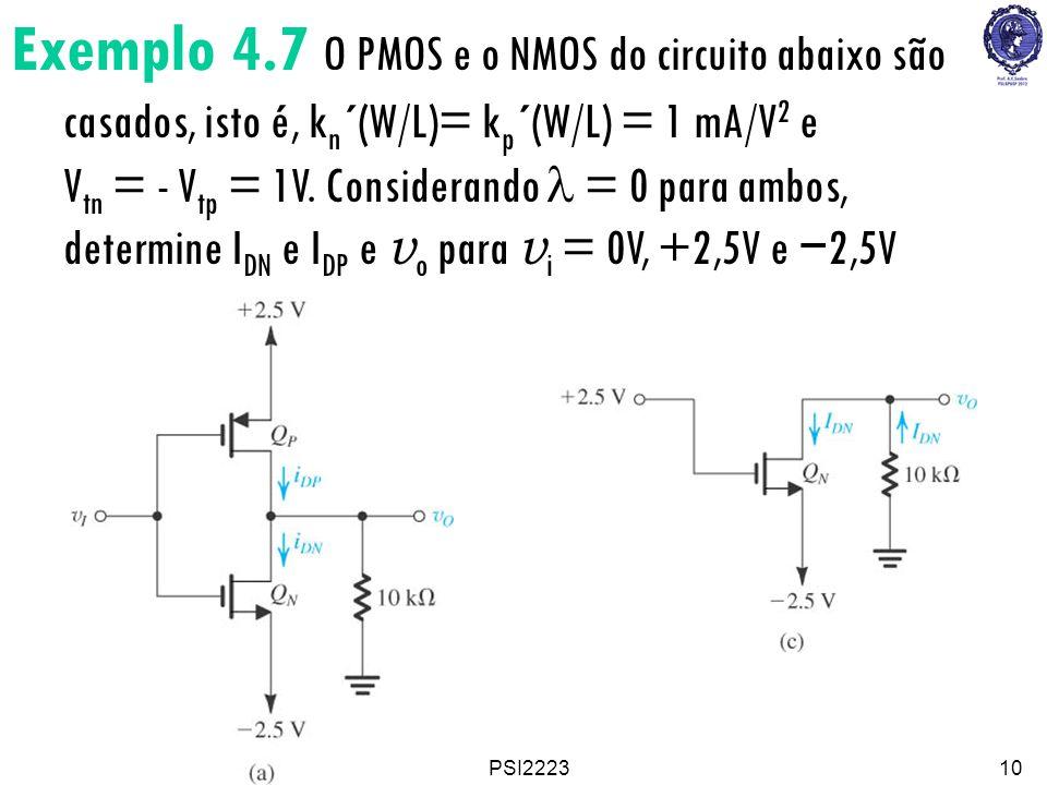 PSI222310 Exemplo 4.7 O PMOS e o NMOS do circuito abaixo são casados, isto é, k n ´(W/L)= k p ´(W/L) = 1 mA/V 2 e V tn = - V tp = 1V. Considerando = 0