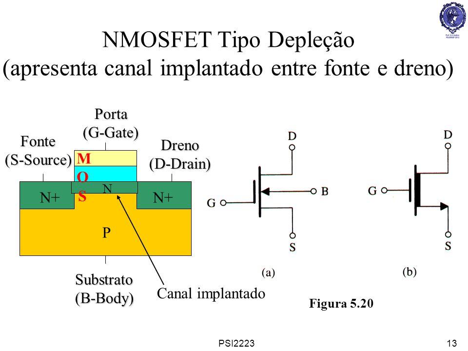 PSI222313 NMOSFET Tipo Depleção (apresenta canal implantado entre fonte e dreno) Figura 5.20 N+ P Porta Porta(G-Gate) Dreno Dreno(D-Drain) Fonte Fonte