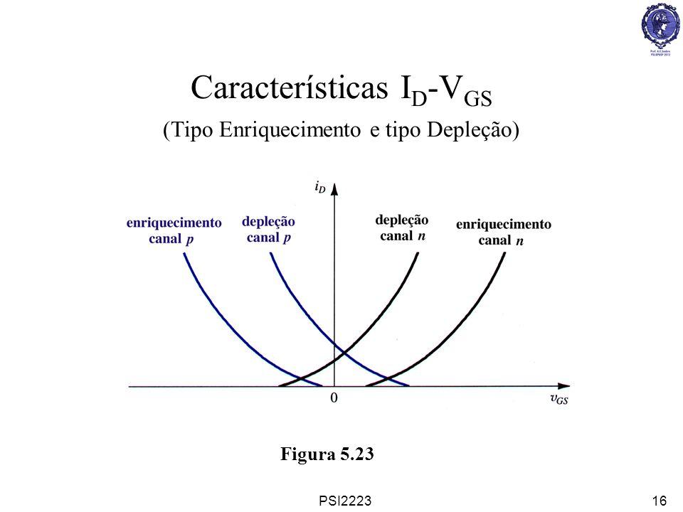 PSI222316 Características I D -V GS (Tipo Enriquecimento e tipo Depleção) Figura 5.23