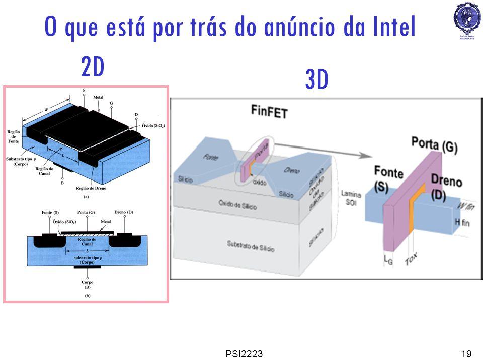PSI222319 2D 3D O que está por trás do anúncio da Intel