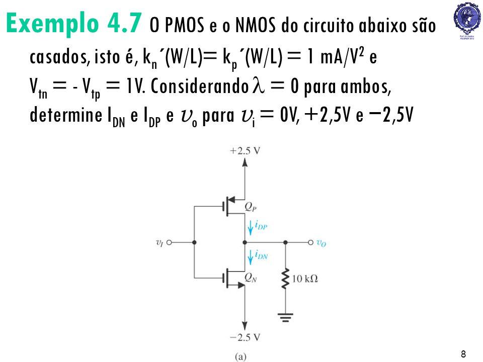 PSI22238 Exemplo 4.7 O PMOS e o NMOS do circuito abaixo são casados, isto é, k n ´(W/L)= k p ´(W/L) = 1 mA/V 2 e V tn = - V tp = 1V. Considerando = 0