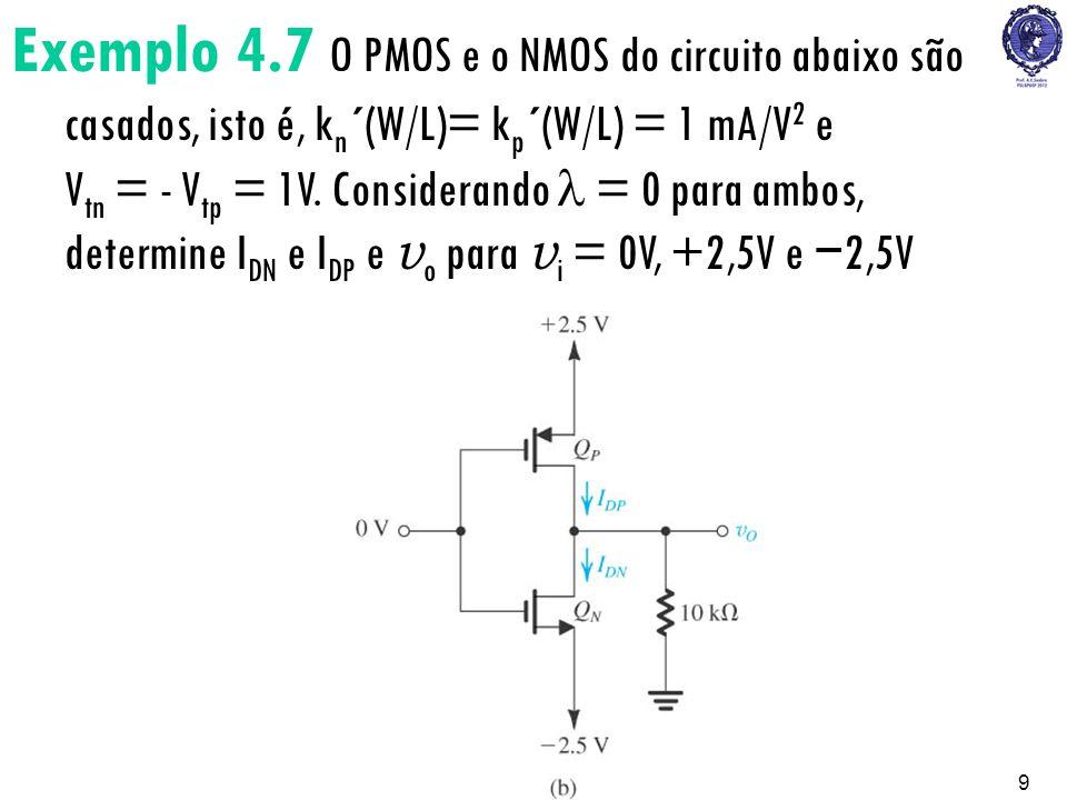 PSI22239 Exemplo 4.7 O PMOS e o NMOS do circuito abaixo são casados, isto é, k n ´(W/L)= k p ´(W/L) = 1 mA/V 2 e V tn = - V tp = 1V. Considerando = 0