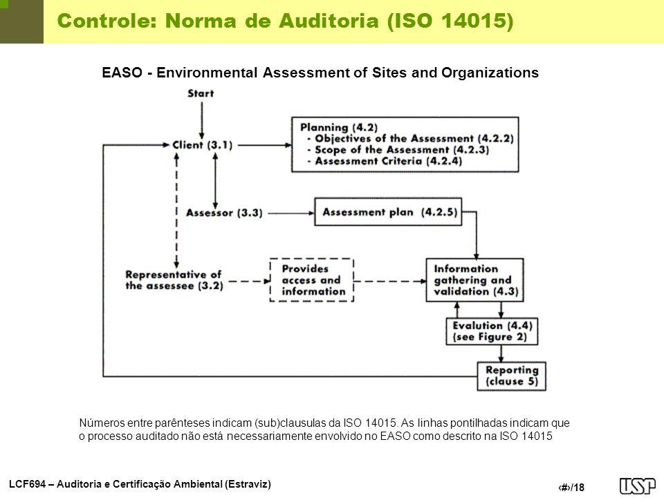 LCF694 – Auditoria e Certificação Ambiental (Estraviz) 15/18 Controle: Norma de Auditoria (ISO 14015) EASO - Environmental Assessment of Sites and Org