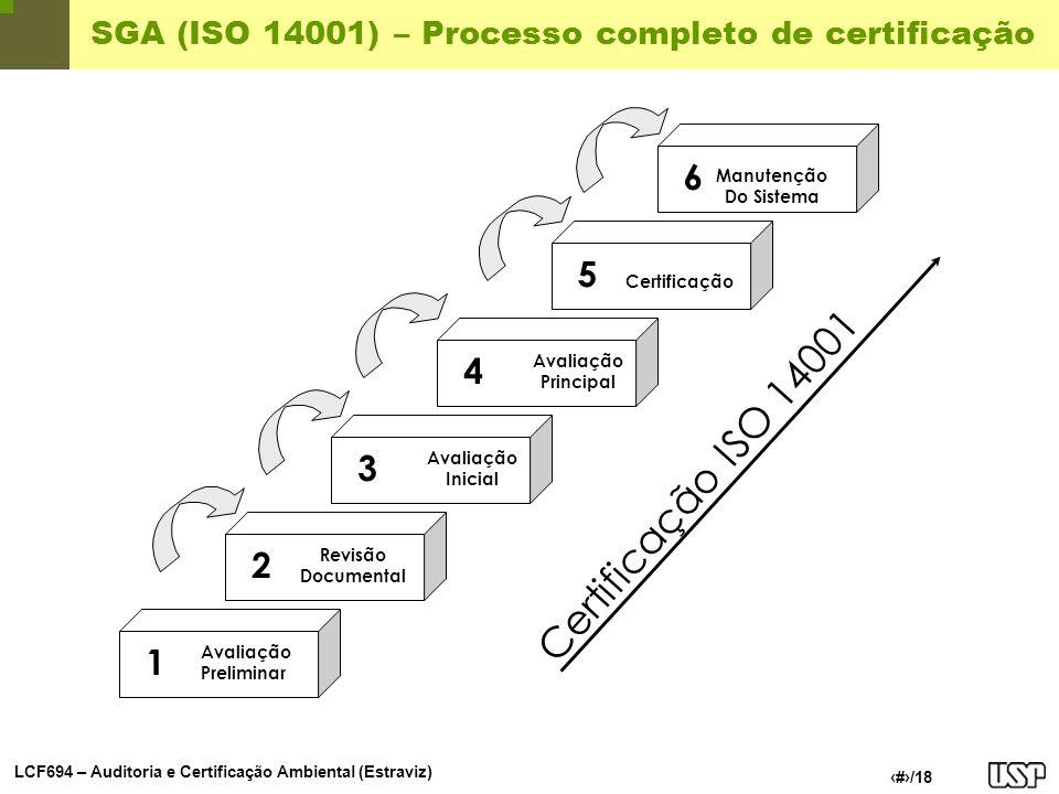 LCF694 – Auditoria e Certificação Ambiental (Estraviz) 17/18 SGA (ISO 14001) – Processo completo de certificação Avaliação Preliminar Certificação ISO