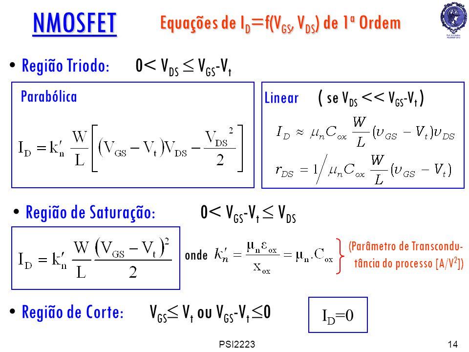 PSI222314 Equações de I D =f(V GS, V DS ) de 1 a Ordem Região Triodo: 0< V DS V GS -V t Região de Saturação: 0< V GS -V t V DS onde (Parâmetro de Tran