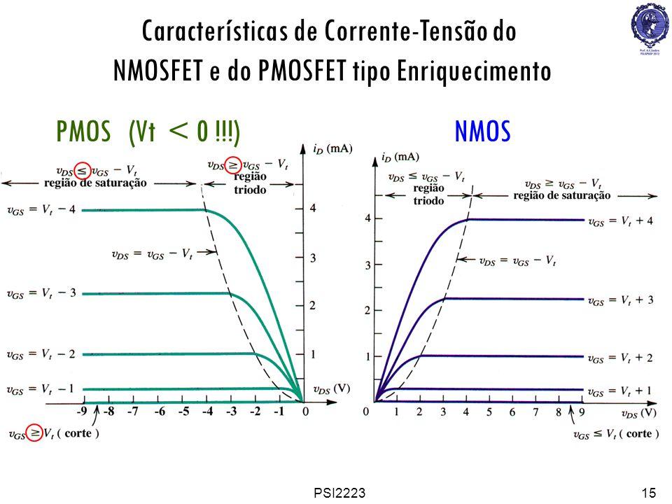 PSI222315 Características de Corrente-Tensão do NMOSFET e do PMOSFET tipo Enriquecimento PMOS (Vt < 0 !!!)NMOS