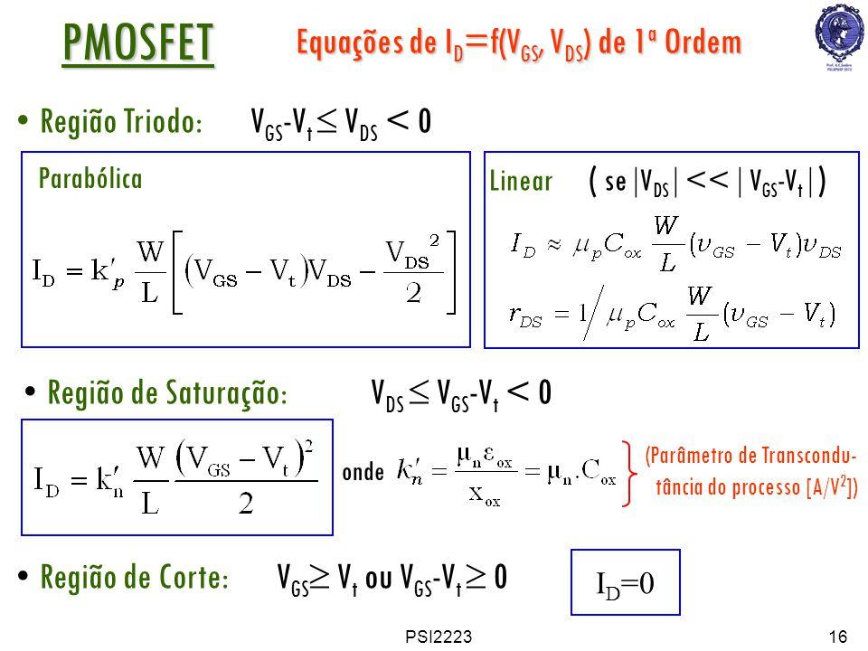 PSI222316 Equações de I D =f(V GS, V DS ) de 1 a Ordem Região Triodo: V GS -V t V DS < 0 Região de Saturação: V DS V GS -V t < 0 onde (Parâmetro de Tr