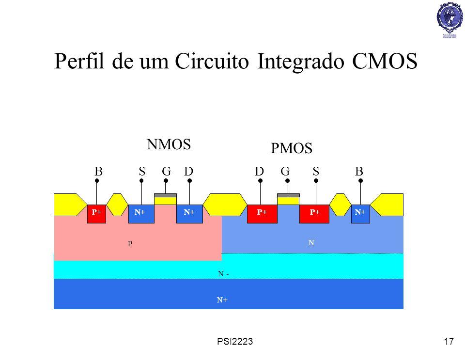 PSI222317 Perfil de um Circuito Integrado CMOS N+ P+ N+ P N N - N+ NMOS PMOS B S G D D G S B