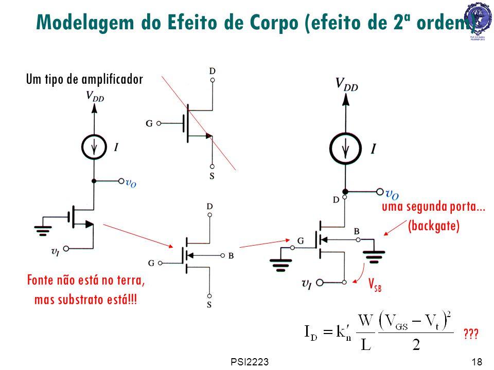 PSI222318 Modelagem do Efeito de Corpo (efeito de 2ª ordem) Fonte não está no terra, mas substrato está!!! ??? uma segunda porta... (backgate) V SB Um