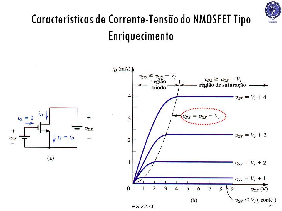 PSI22234 Características de Corrente-Tensão do NMOSFET Tipo Enriquecimento