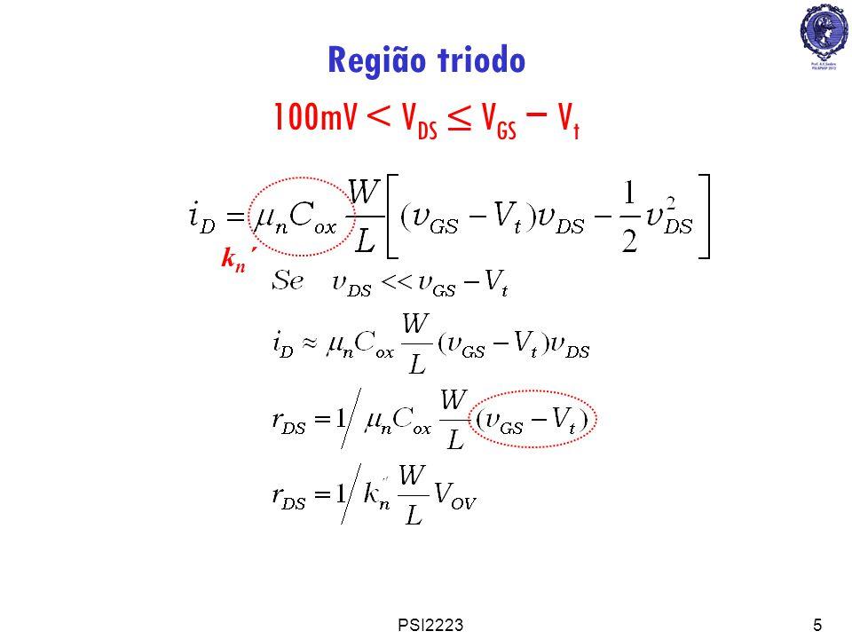 PSI22235 Região triodo 100mV < V DS V GS V t kn´kn´
